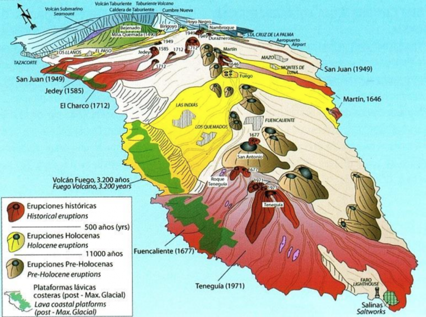 Die Vulkankette der Cumbre Vieja vom Vulkan Birigoyo (Eruption ca. 4000 v.Chr.) im Norden bis zum jüngsten Vulkan Teneguía (Eruption 1971) ganz im Süden der Insel mit ihren Lavafeldern und den Lavaplattformen an der Westküste (Carracedo et al., 2001)