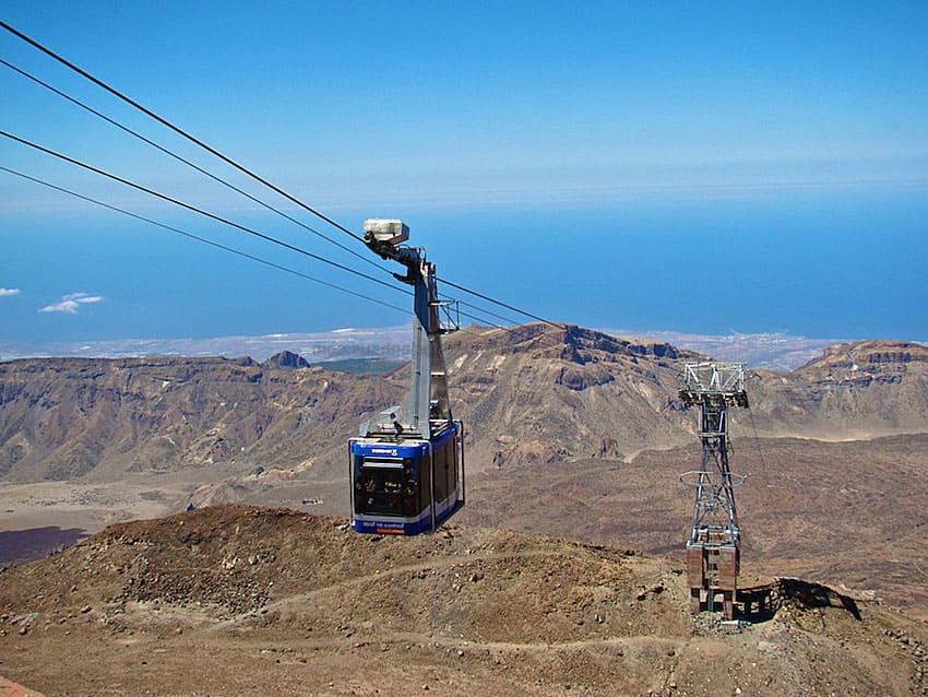 Teleferico am Teide